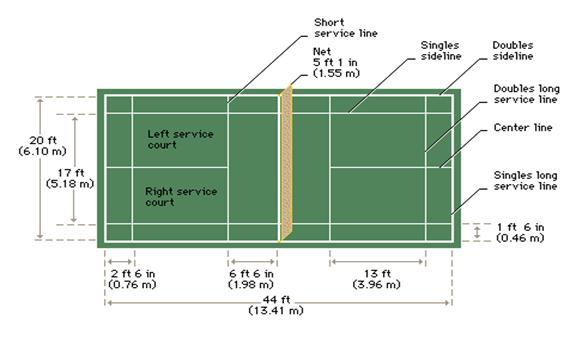 Volleyball Court Dimensions Diagram Volleyball Get Free